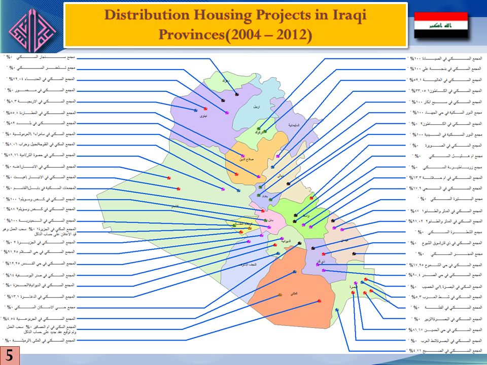 Distribution Housing Projects in Iraqi Provinces(2004 – 2012)