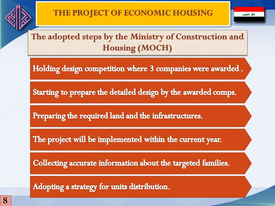 8 The Project of Economic Housing