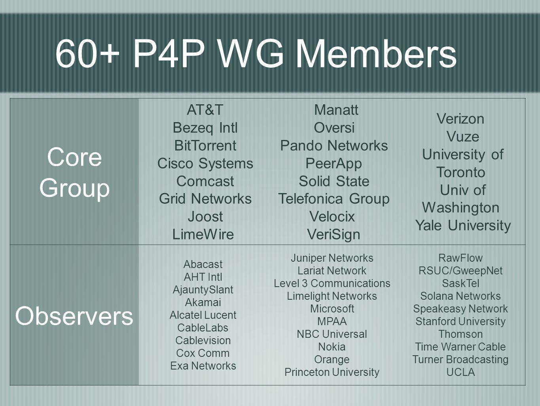 60+ P4P WG Members Core Group Observers AT&T Bezeq Intl BitTorrent