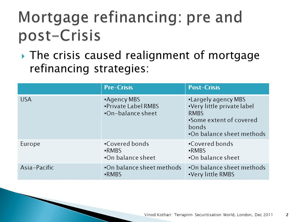 Mortgage refinancing: pre and post-Crisis