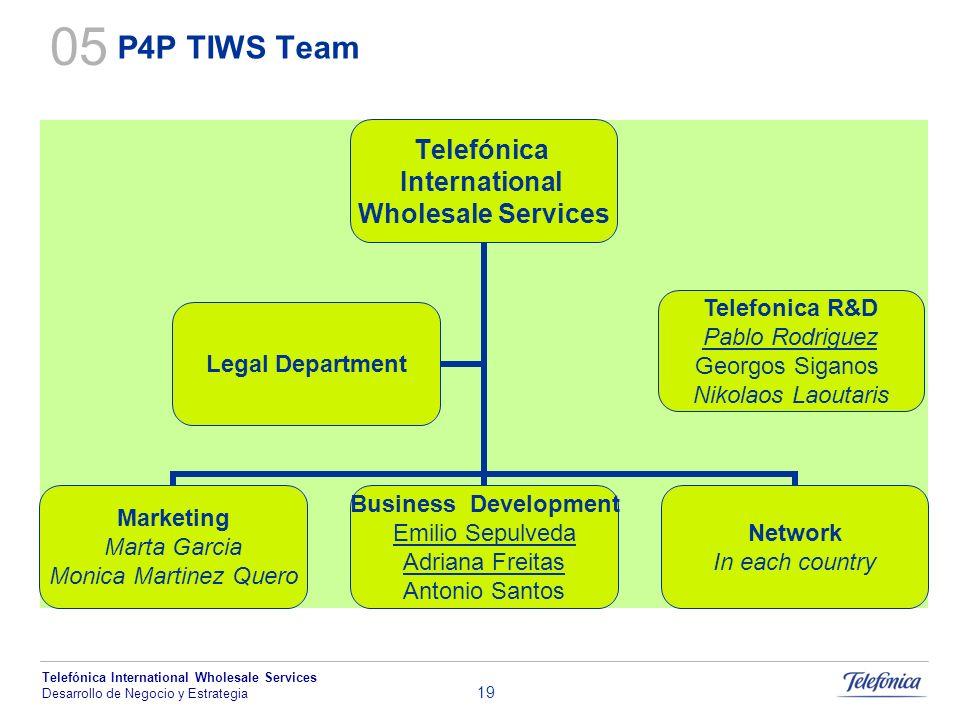 05 P4P TIWS Team Telefonica R&D Pablo Rodriguez Georgos Siganos