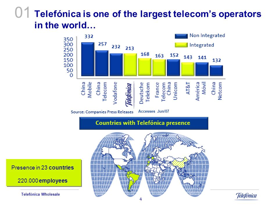 Telefónica is one of the largest telecom's operators in the world…