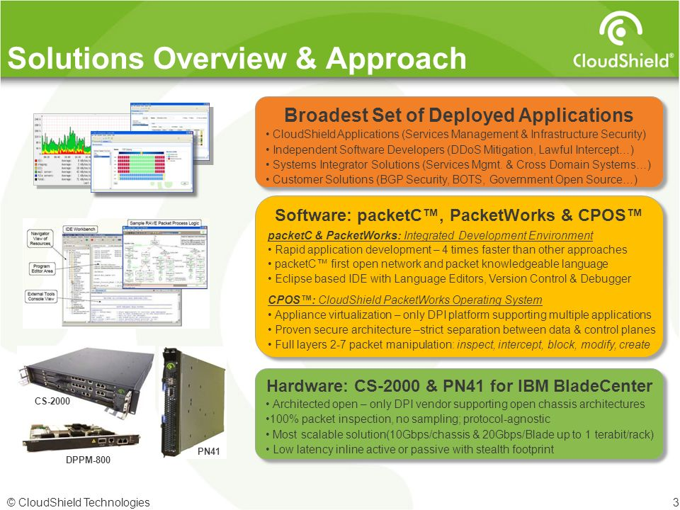 Solutions Overview & Approach