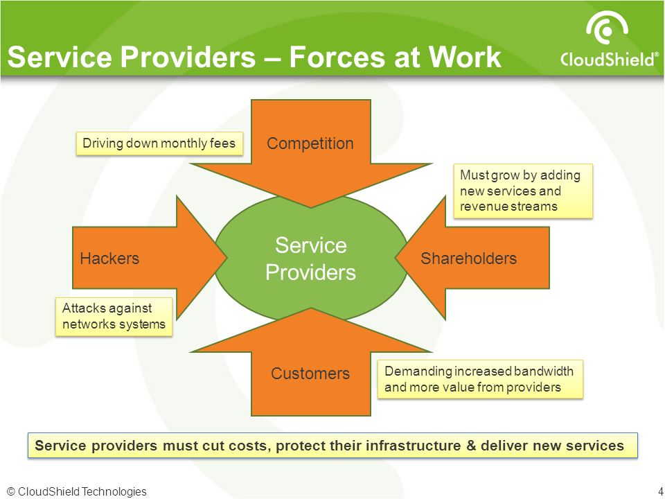 Service Providers – Forces at Work