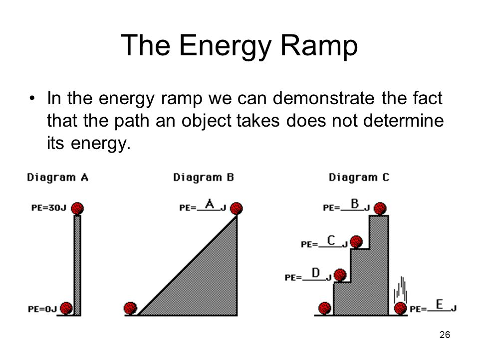 The Energy Ramp In the energy ramp we can demonstrate the fact that the path an object takes does not determine its energy.