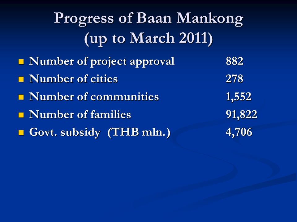 Progress of Baan Mankong (up to March 2011)