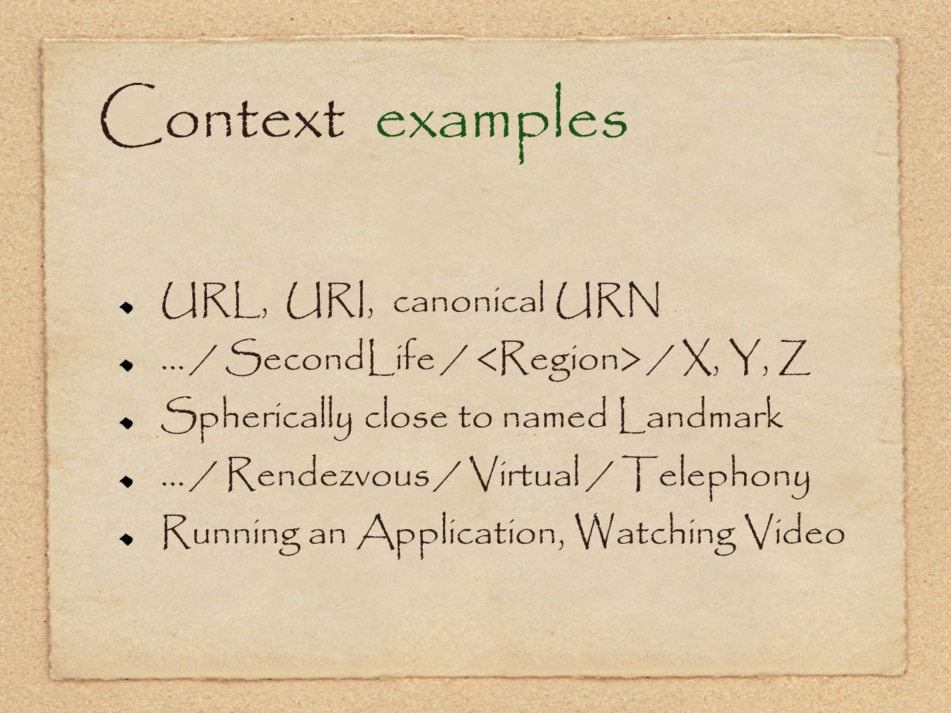 Context examples URL, URI, canonical URN