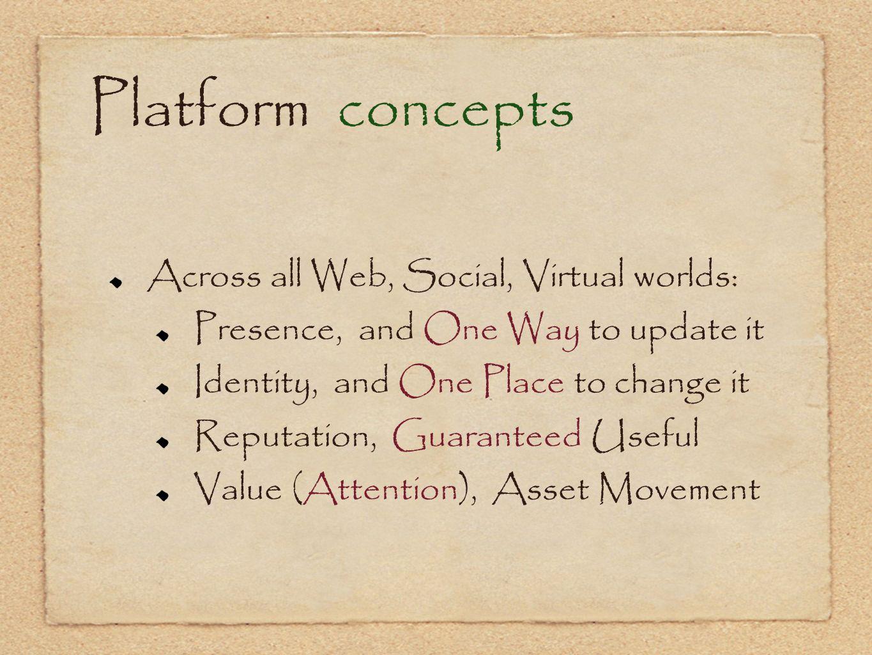 Platform concepts Across all Web, Social, Virtual worlds: