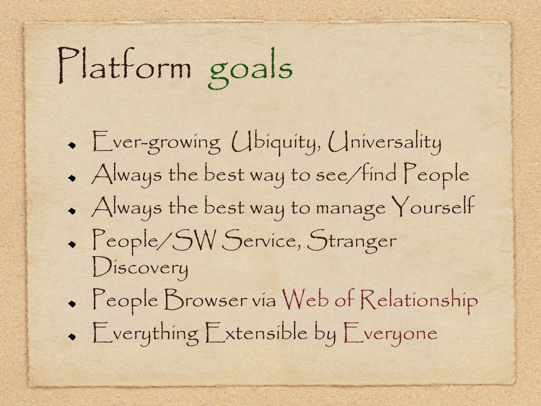 Platform goals Ever-growing Ubiquity, Universality
