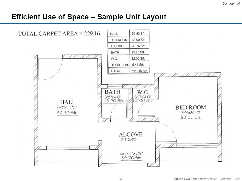 Efficient Use of Space – Sample Unit Layout