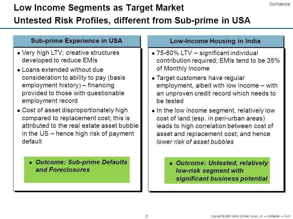 Sub-prime Experience in USA Low-Income Housing in India