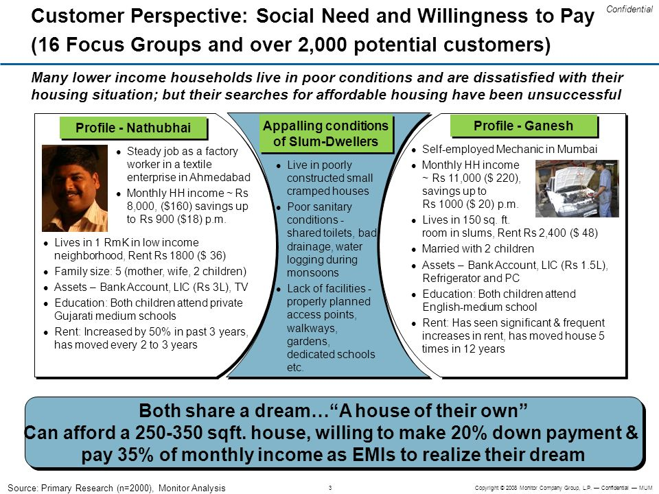 Customer Perspective: Social Need and Willingness to Pay (16 Focus Groups and over 2,000 potential customers)