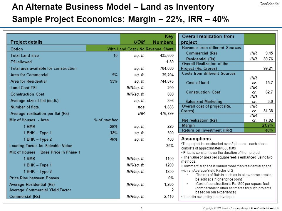 An Alternate Business Model – Land as Inventory Sample Project Economics: Margin – 22%, IRR – 40%