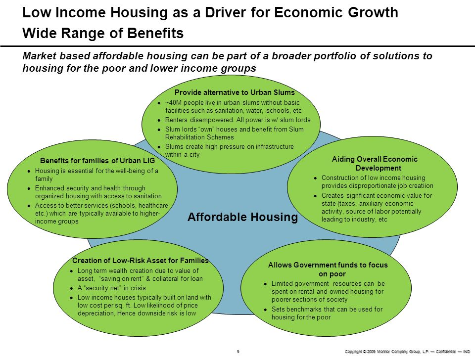 Low Income Housing as a Driver for Economic Growth Wide Range of Benefits