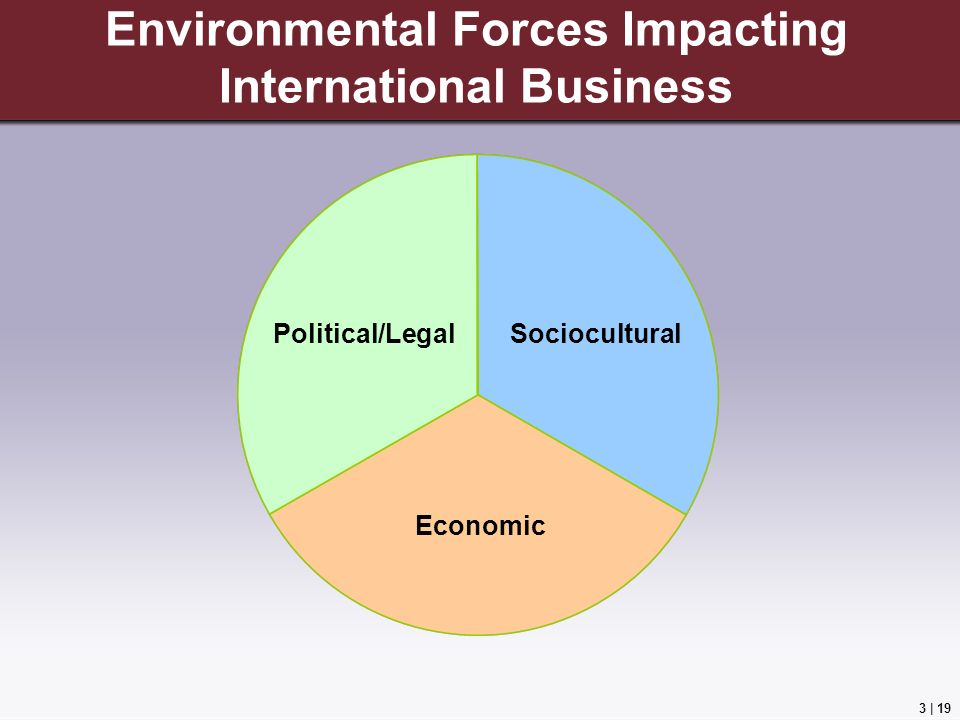 environmental forces currently affecting the global pharmaceutical industry Five forces is a framework for the industry analysis and business  environmental studies essays  india as one of the prime business destination for many global.
