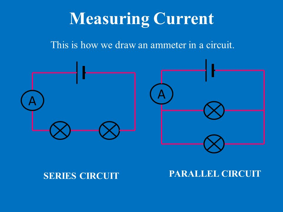 Circuits, Current and Voltage - ppt video online download