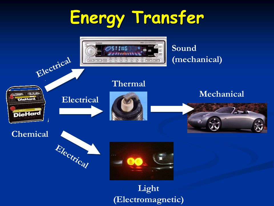 relationship between work and kinetic energy