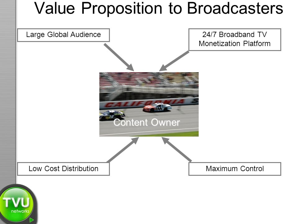 Value Proposition to Broadcasters