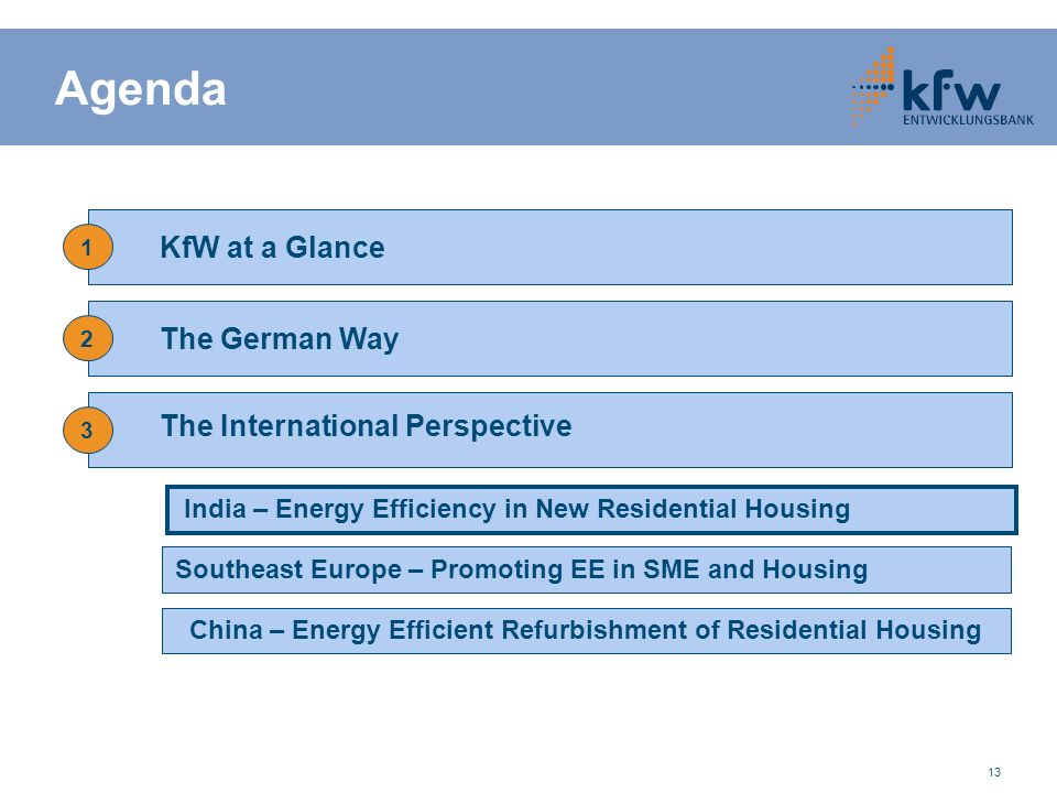 Agenda KfW at a Glance The German Way The International Perspective