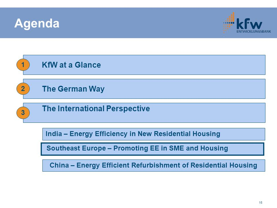 Agenda KfW at a Glance The German Way The International Perspective 1