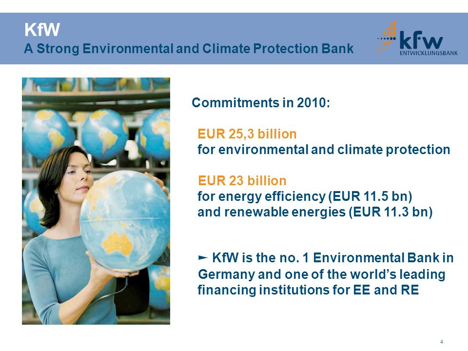 KfW A Strong Environmental and Climate Protection Bank