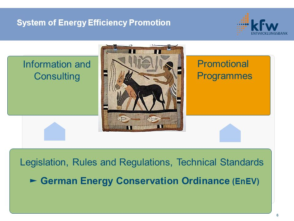 System of Energy Efficiency Promotion