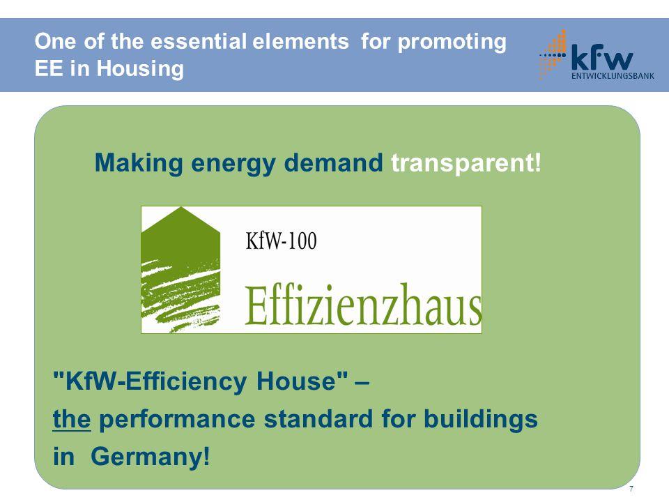 Making energy demand transparent!