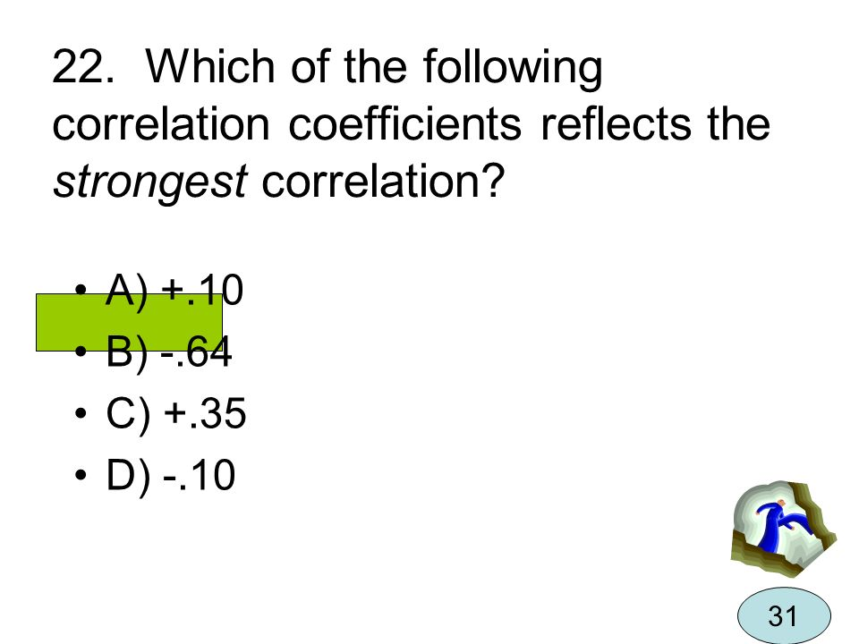 22. Which of the following correlation coefficients reflects the strongest correlation