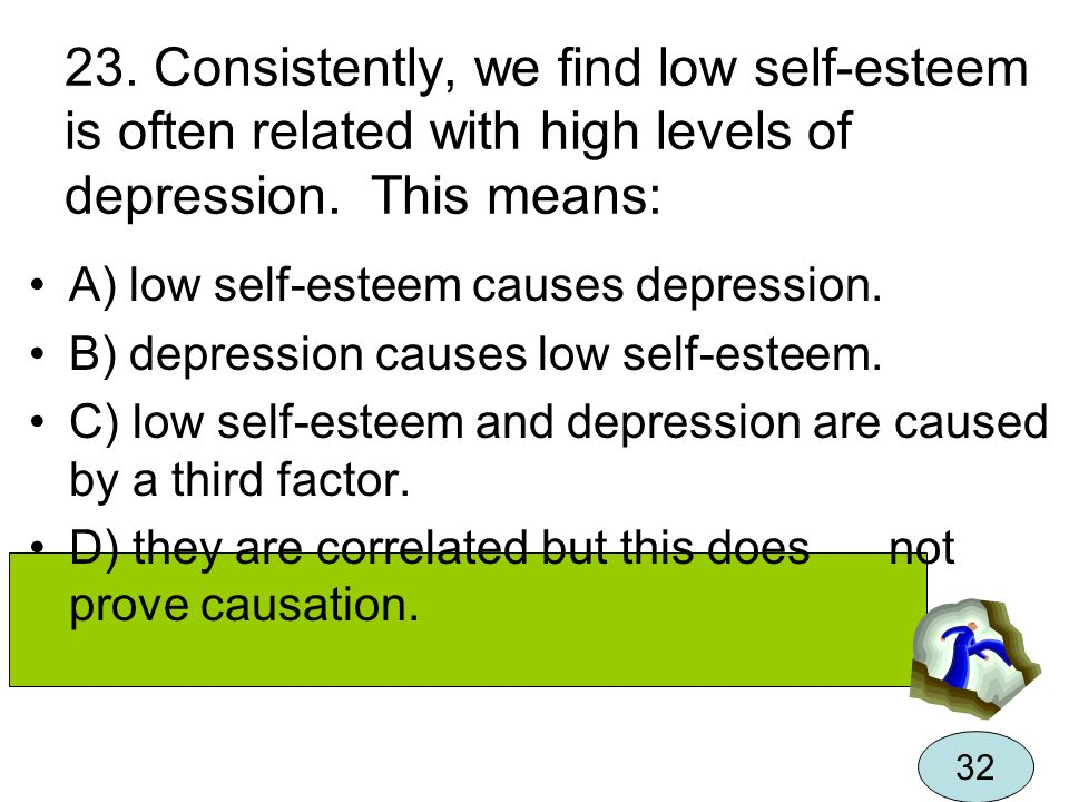 23. Consistently, we find low self-esteem is often related with high levels of depression. This means:
