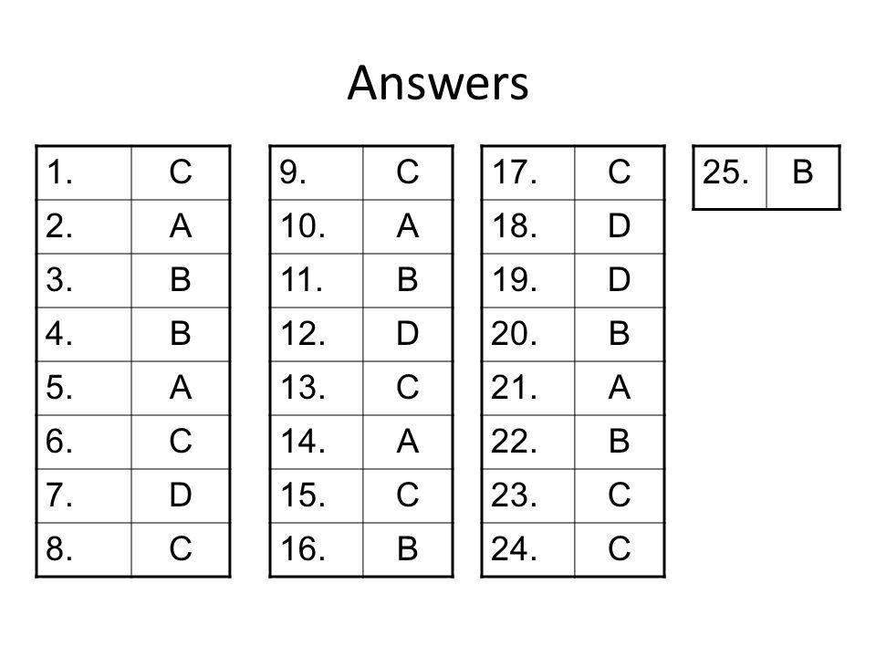 Answers 1. C. 2. A. 3. B. 4. 5. 6. 7. D. 8. 9. C. 10. A. 11. B. 12. D. 13. 14.