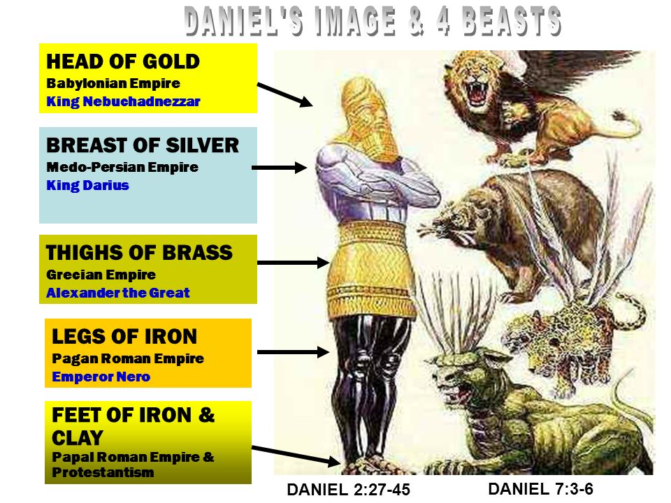 DANIEL S IMAGE & 4 BEASTS HEAD OF GOLD Babylonian Empire King Nebuchadnezzar. BREAST OF SILVER. Medo-Persian Empire.