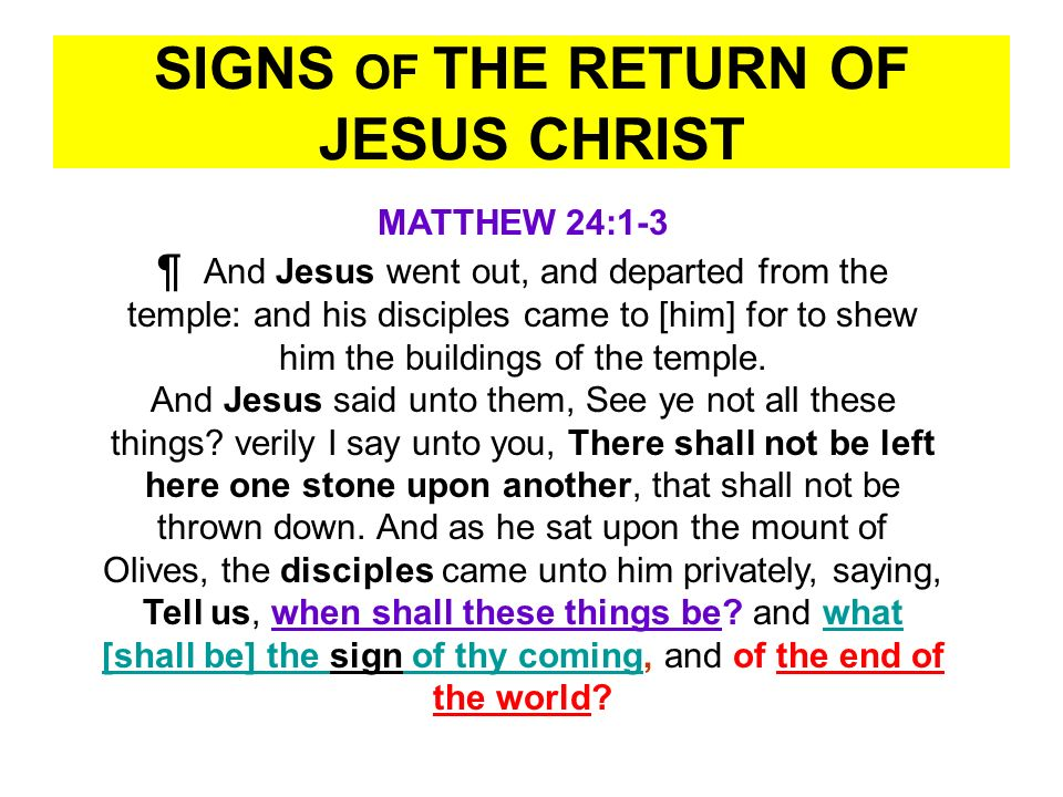 SIGNS OF THE RETURN OF JESUS CHRIST