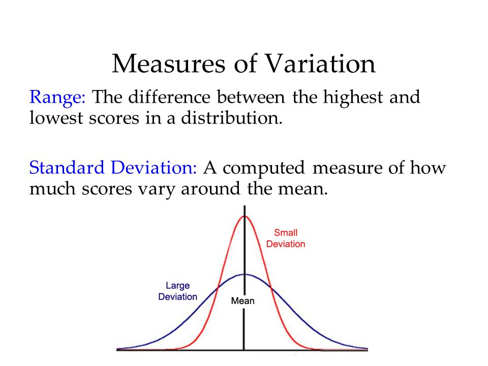 Measures of VariationRange: The difference between the highest and lowest scores in a distribution.