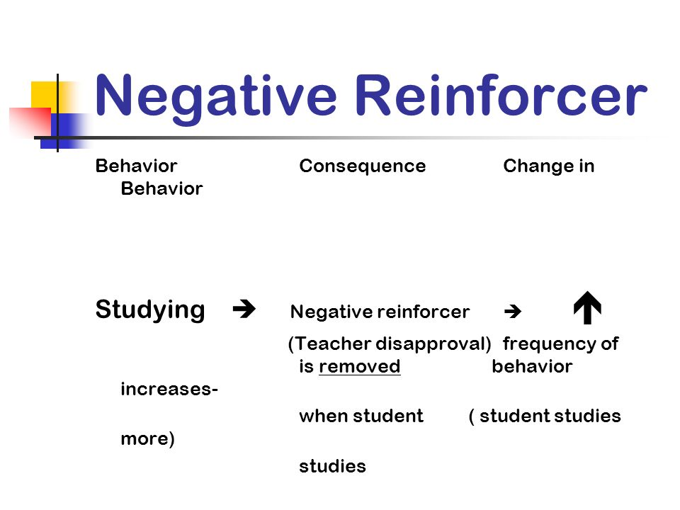 Negative Reinforcer Studying  Negative reinforcer  
