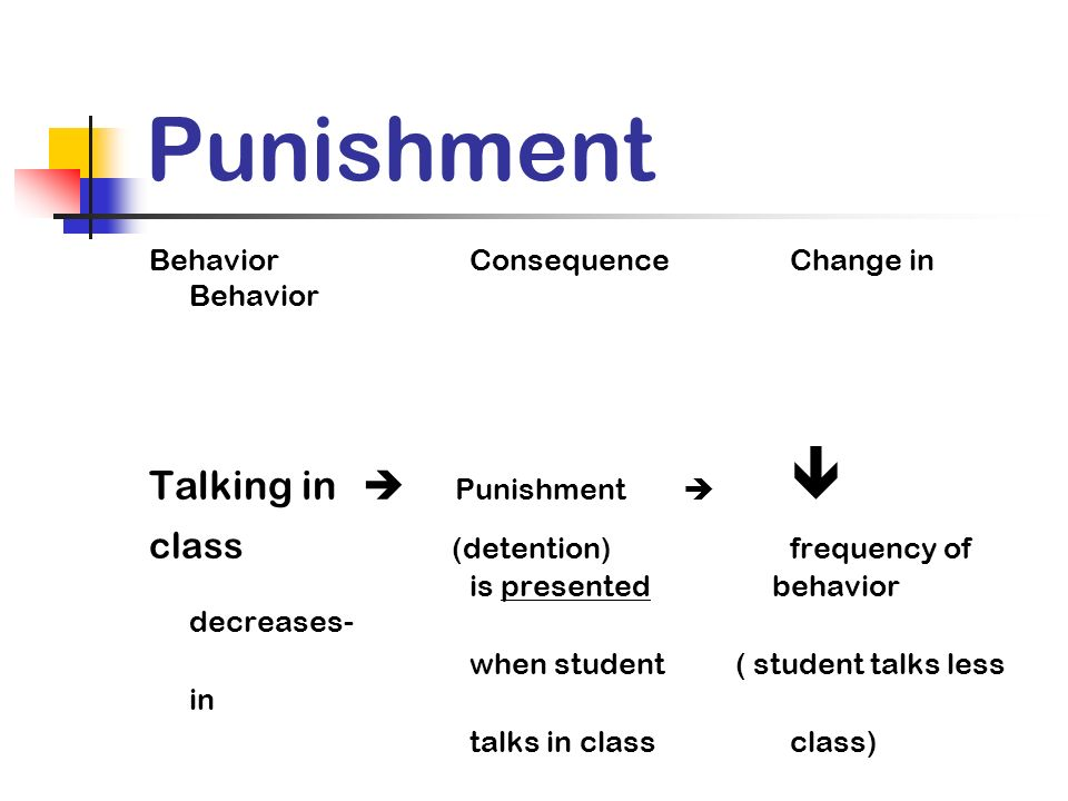 Punishment Talking in  Punishment  