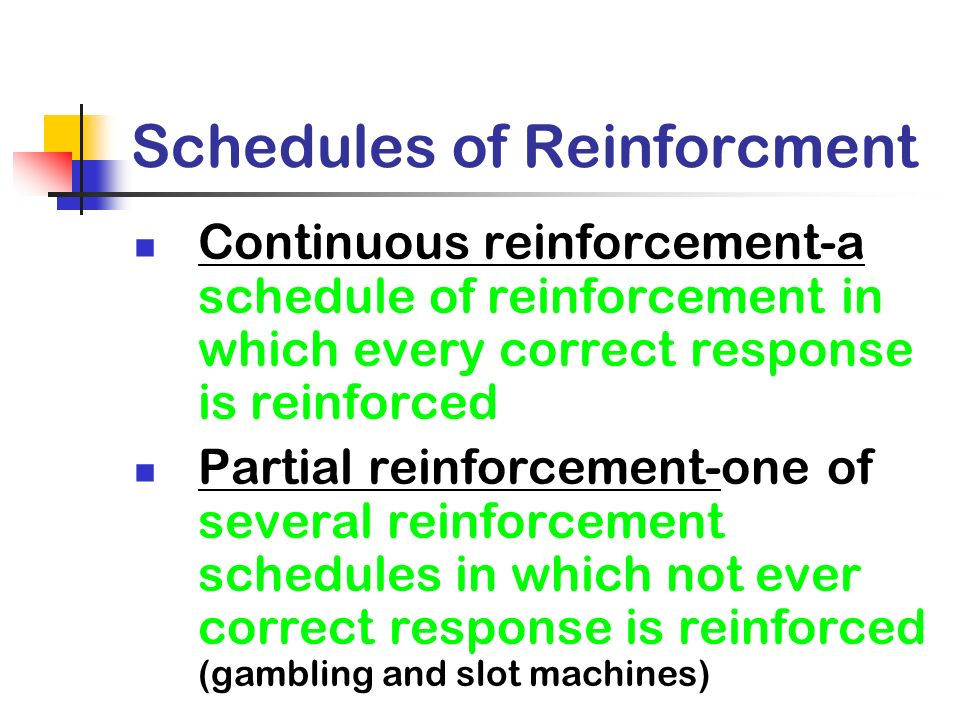 Schedules of Reinforcment