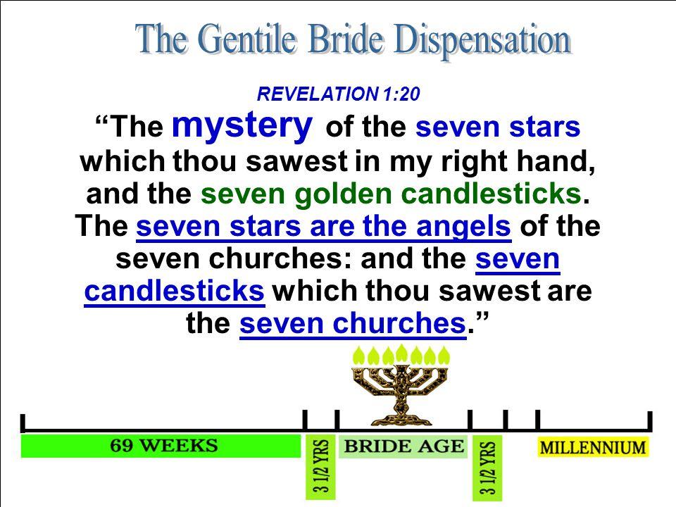 The Gentile Bride Dispensation