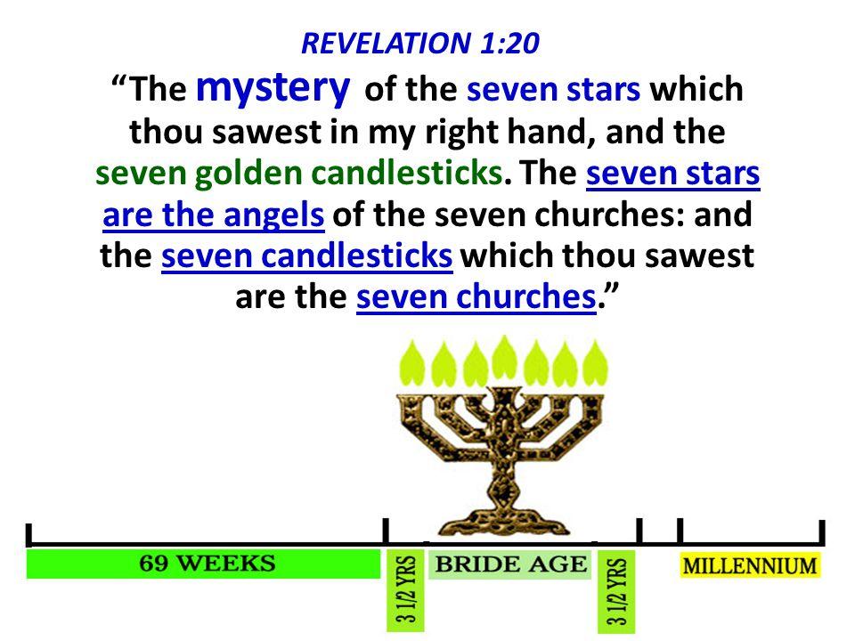 REVELATION 1:20