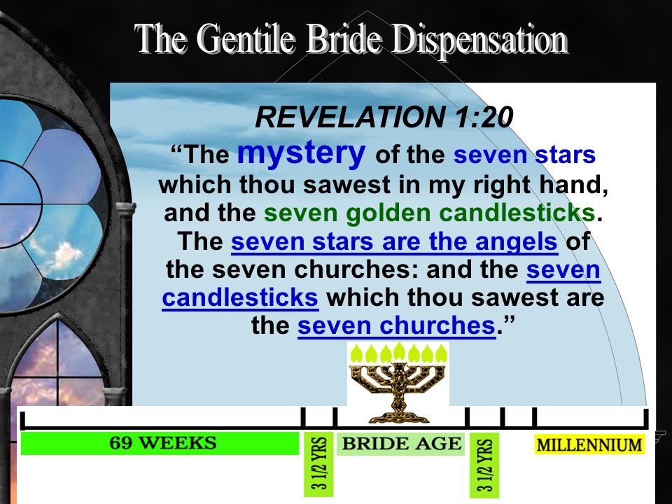The Gentile Bride Dispensation