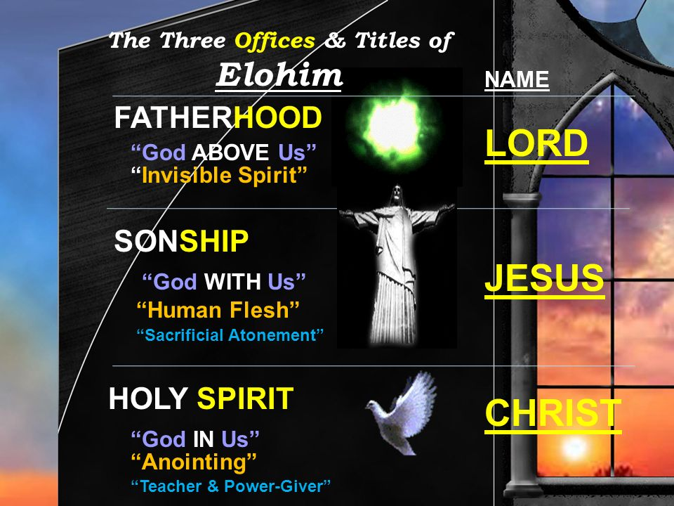 The Three Offices & Titles of Elohim