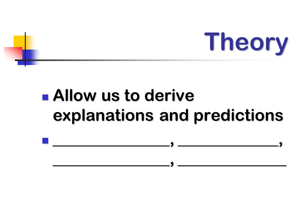 Theory Allow us to derive explanations and predictions