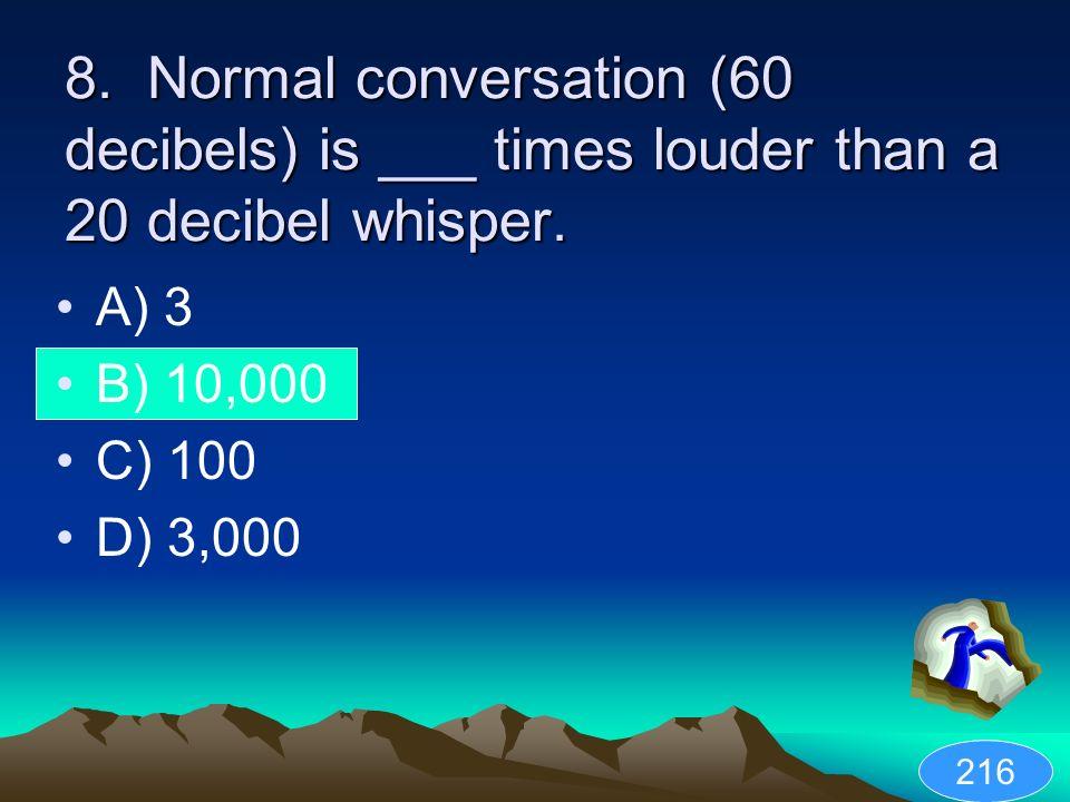 8. Normal conversation (60 decibels) is ___ times louder than a 20 decibel whisper.