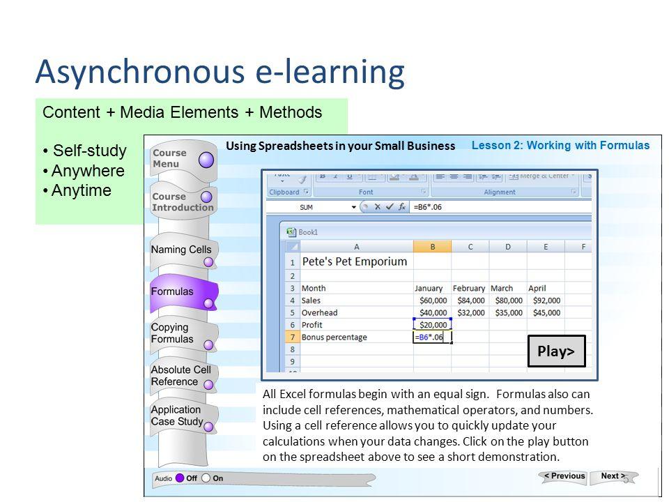 e Learning Overview SlideShare