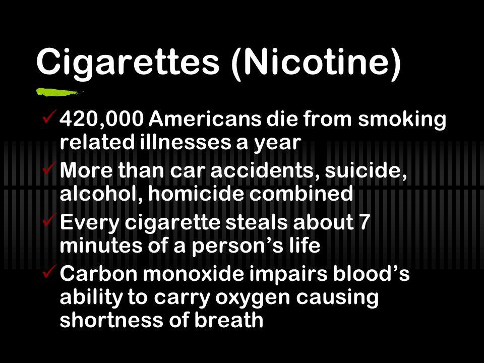 Cigarettes (Nicotine)