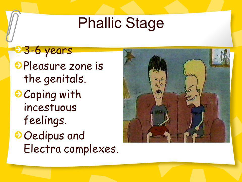 Phallic Stage 3-6 years Pleasure zone is the genitals.