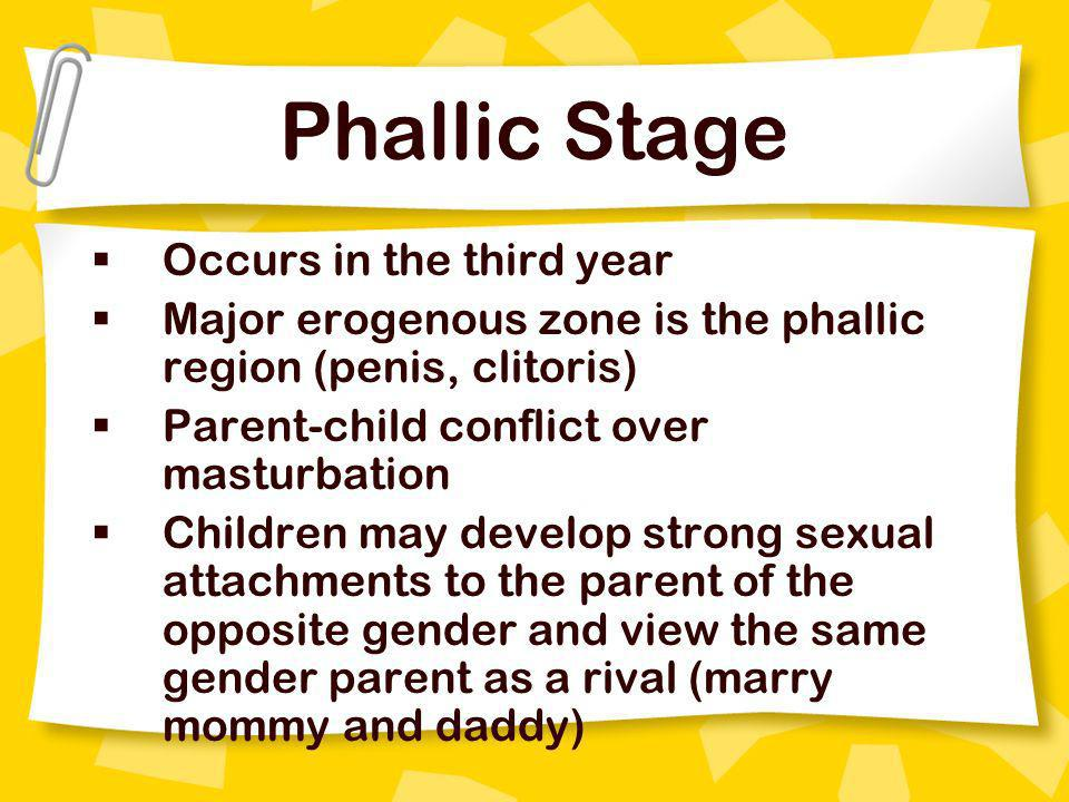 Phallic Stage Occurs in the third year