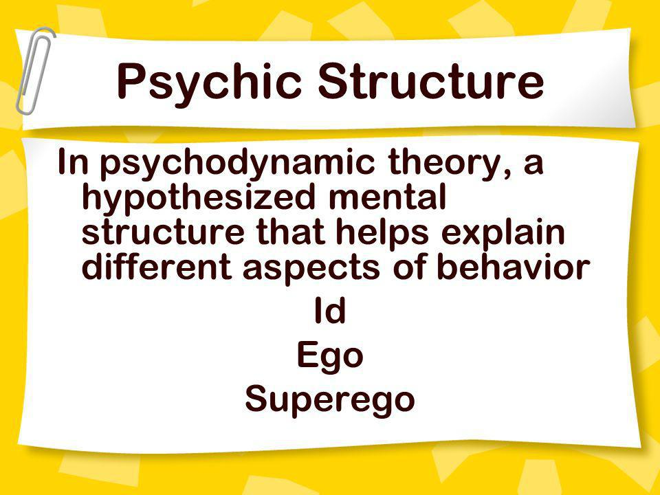 Psychic Structure In psychodynamic theory, a hypothesized mental structure that helps explain different aspects of behavior.