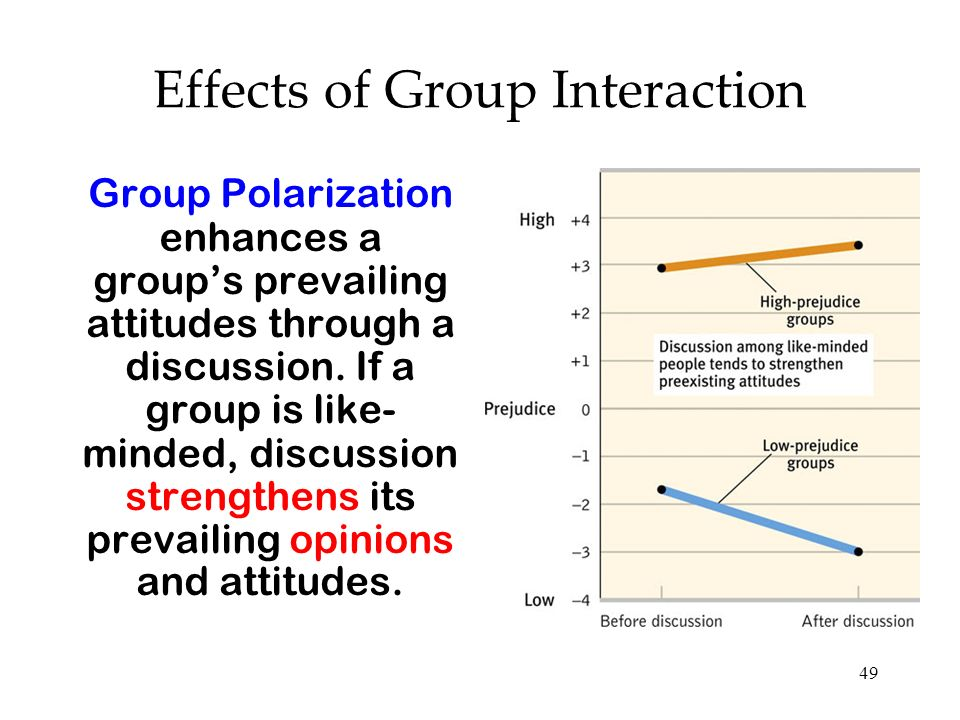 Effects of Group Interaction