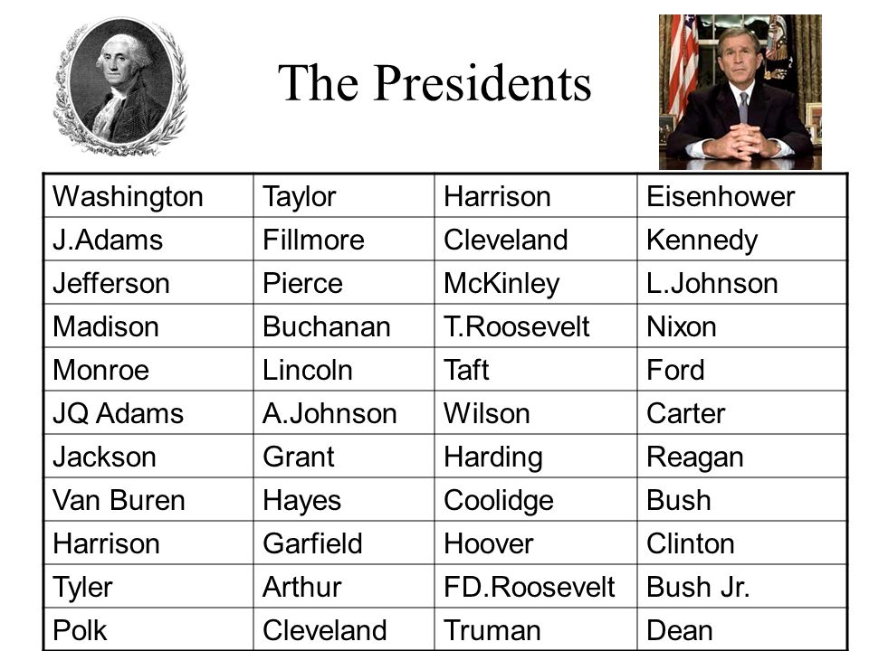 The Presidents Washington Taylor Harrison Eisenhower J.Adams Fillmore