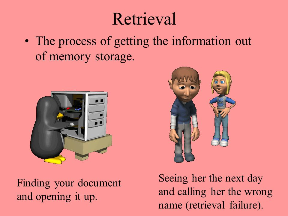 Retrieval The process of getting the information out of memory storage. Seeing her the next day and calling her the wrong name (retrieval failure).